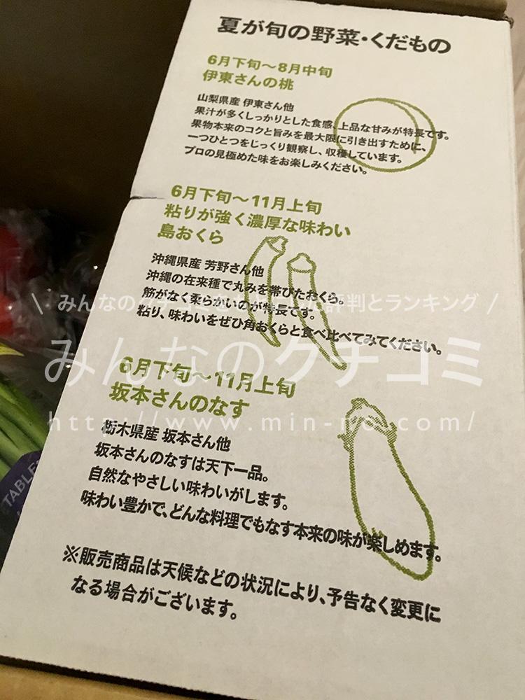 夏が旬の野菜・くだもの1枚目